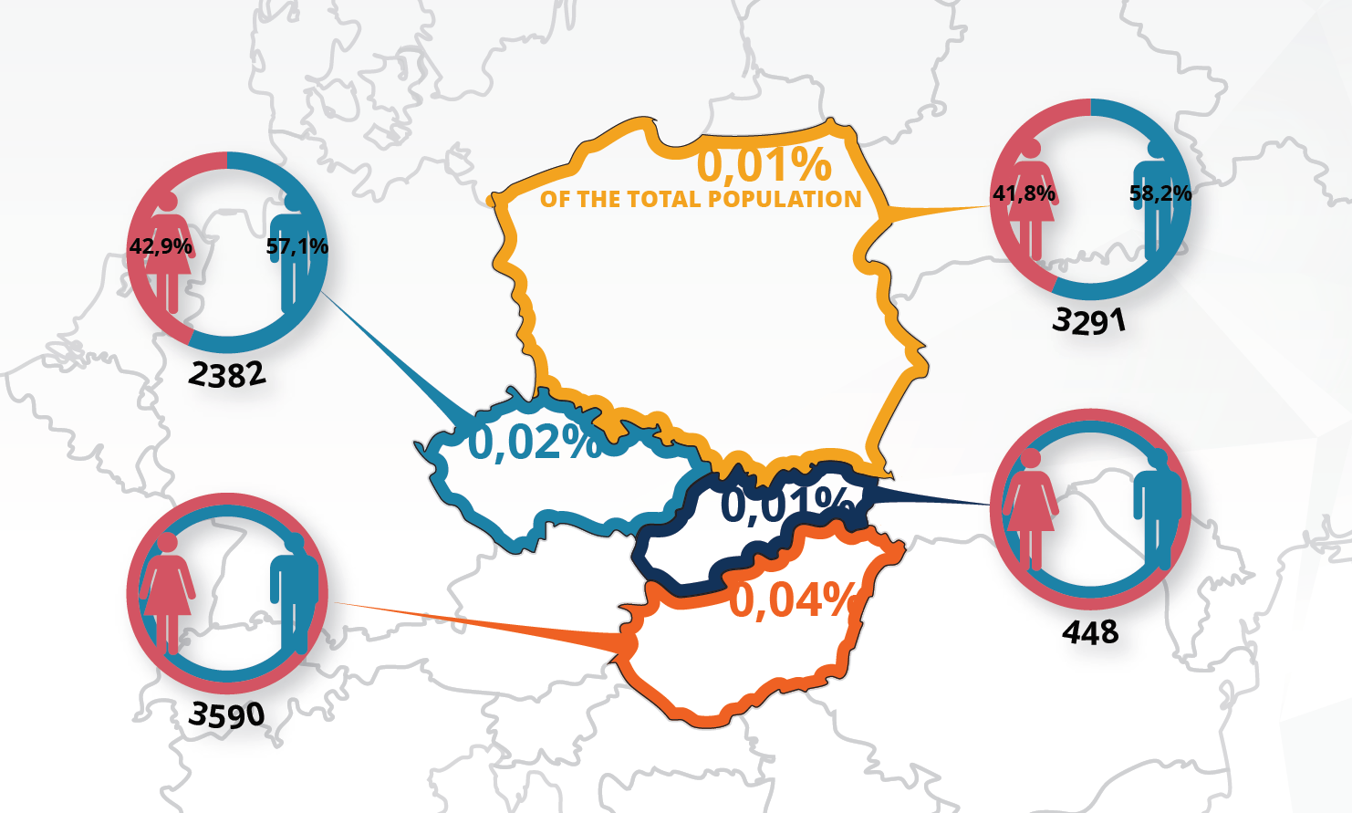 Refugees in Czechia and the V4 Countries - 2019 Updated Report